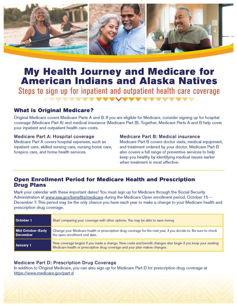 How To Get Medicare Infographic 1 of 2